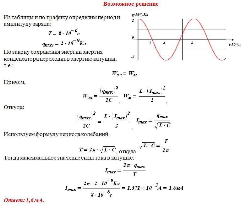 zaryad-q-na-plastinah-kondensatora-kolebatelnogo-kontura