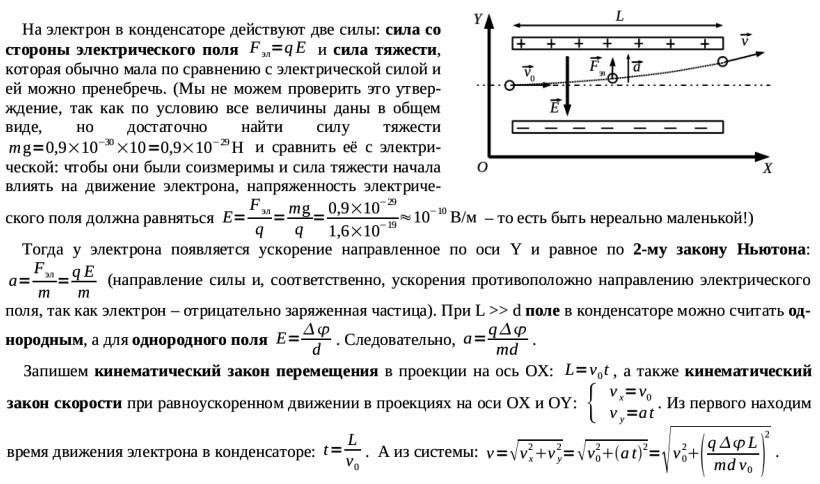 Однородное электрическое поле рисунок